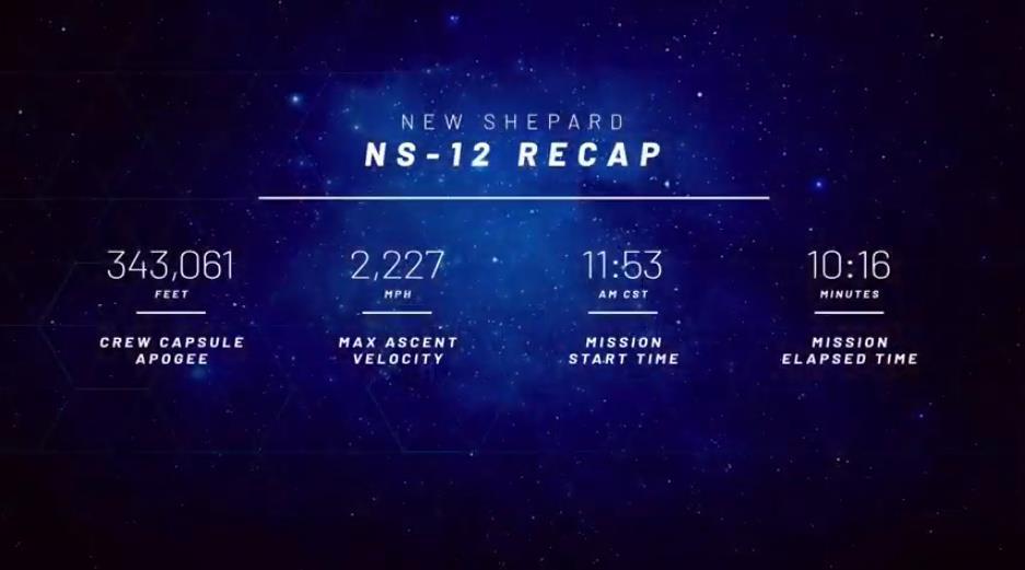 Le lanceur New Shepard de Blue Origin - Page 10 Scre1035