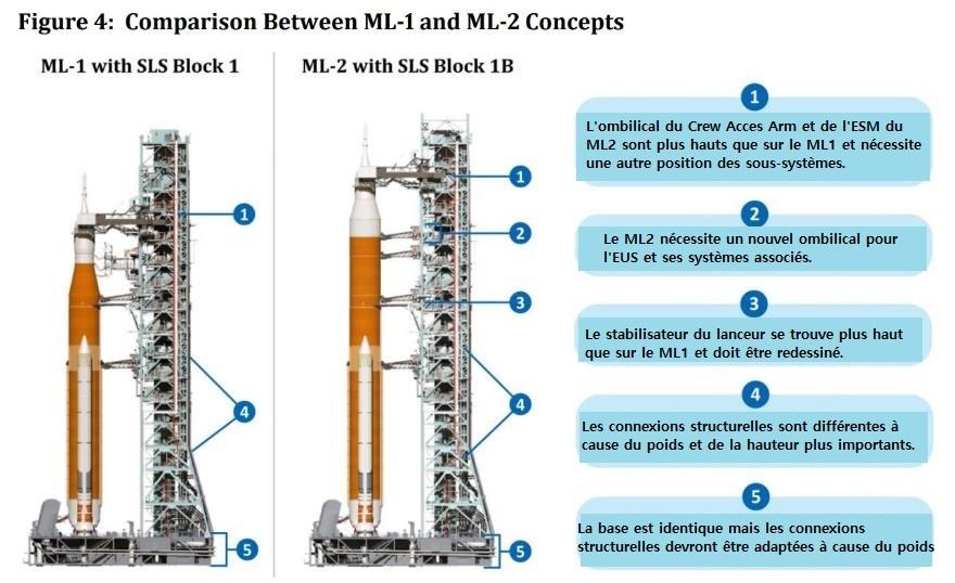 SLS block 1 (Orion Artemis-1) - Fin 2021 - Page 6 Scre1223