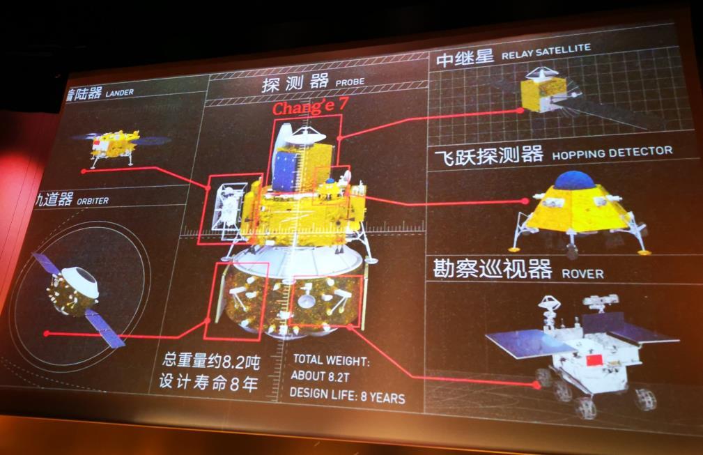 Chang'e-7 - Préparation de la mission Scre1225