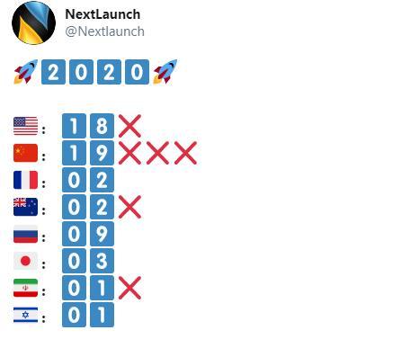 Falcon 9 (Starlink v1.0 L9 + BlackSky Global) - KSC - 7.8.2020 - Page 4 Scre1463