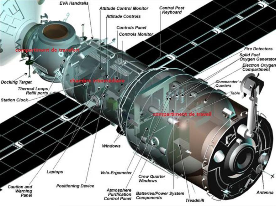 Une fuite d'air dans l'ISS - Page 3 Scre1581