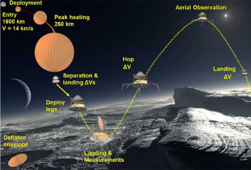 [NASA] Etudes pour l'atterrissage d'un engin spatial sur Pluton Scre1924