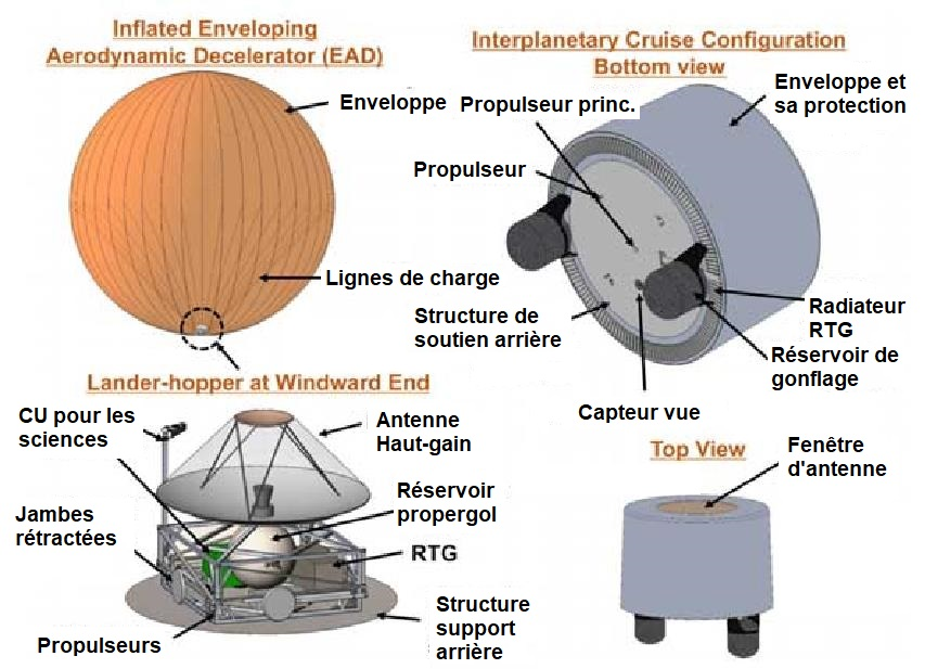 [NASA] Etudes pour l'atterrissage d'un engin spatial sur Pluton Scre1925