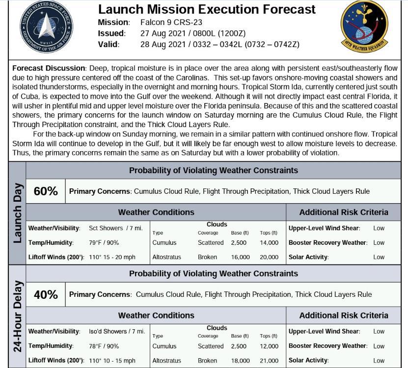 Falcon 9 (Dragon CRS-23) - KSC - 29.8.2021 Scre2045