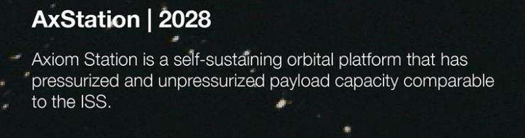 Axiom Space: un module sur l'ISS, puis une station spatiale privée - Page 3 Scre2064