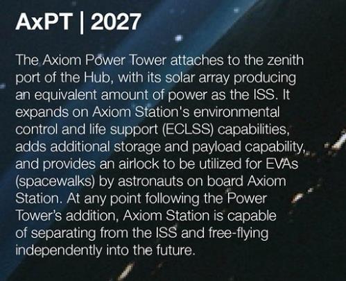 Axiom Space: un module sur l'ISS, puis une station spatiale privée - Page 3 Scre2065