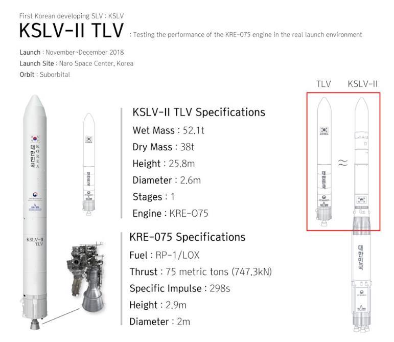 [Corée du sud] Développement du lanceur KSLV-II Scree261