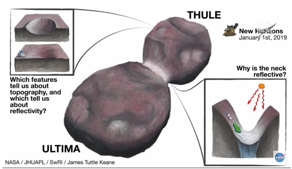 New Horizons : survol de Arrokoth (Ultima Thule -2014 MU69) - 1er janvier 2019 - Page 15 Scree336