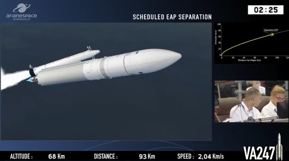 Ariane 5 VA247 (HS-4/SGS-1 + GSAT-31) - 5.2.2019 Scree401