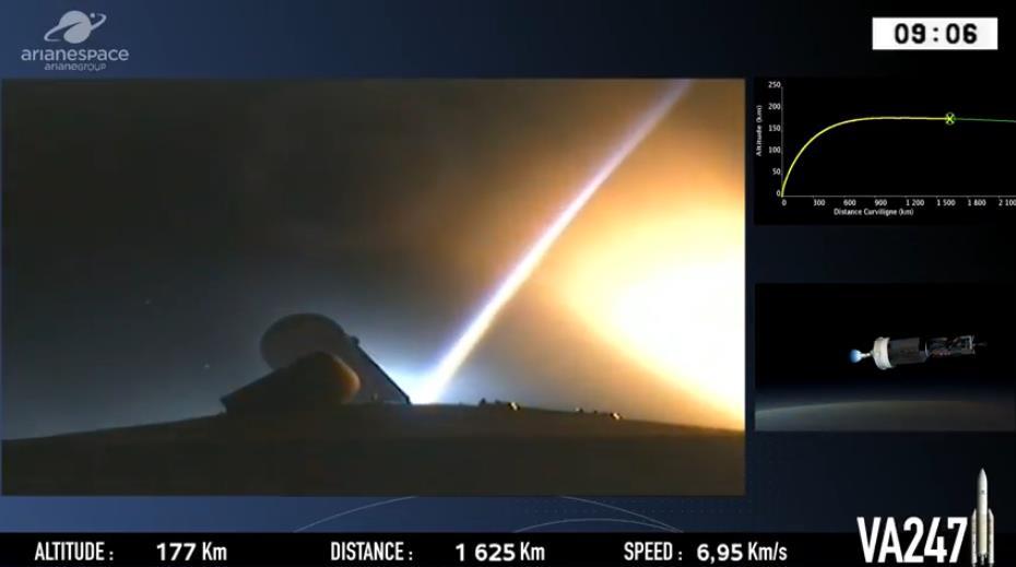 Ariane 5 VA247 (HS-4/SGS-1 + GSAT-31) - 5.2.2019 - Page 2 Scree403