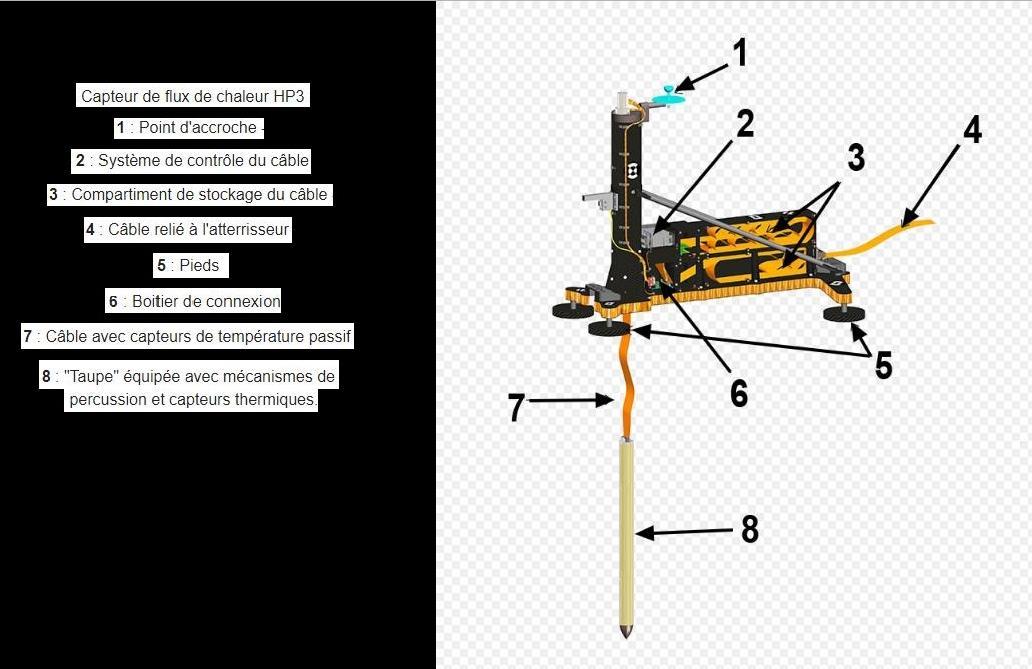 InSight - Mission d'exploration sur Mars - Page 17 Scree415