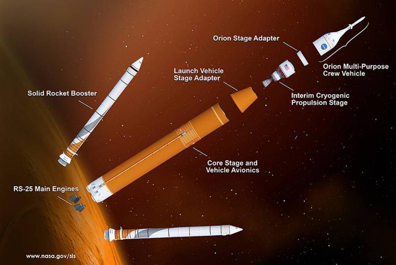 Développement du Space Launch System (2/2) - Page 32 Sls_210