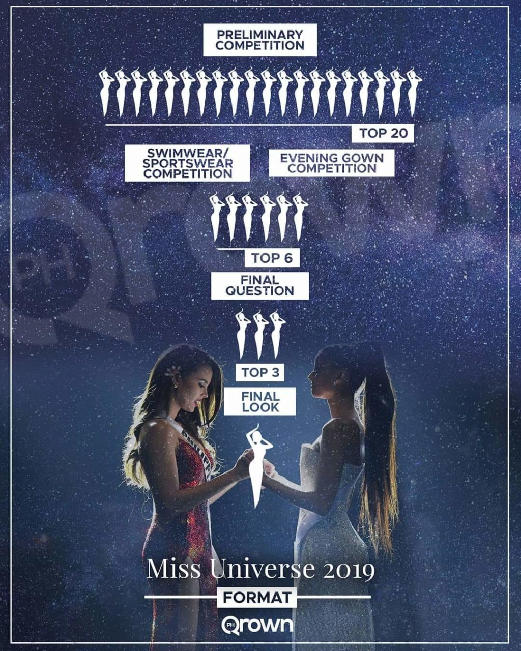 MISS UNIVERSE 2019 - OFFICIAL COVERAGE  - Page 9 Fb_13823