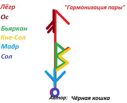 """Став """"Гармонизация пары"""" Автор: Чёрная кошка Saau_a10"""