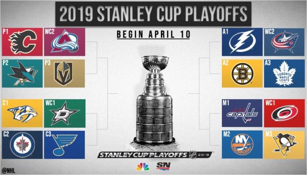 NHL 2018/2019 Stanle10