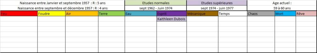 Liste des anciens élèves  195710