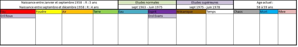 Liste des anciens élèves  195810