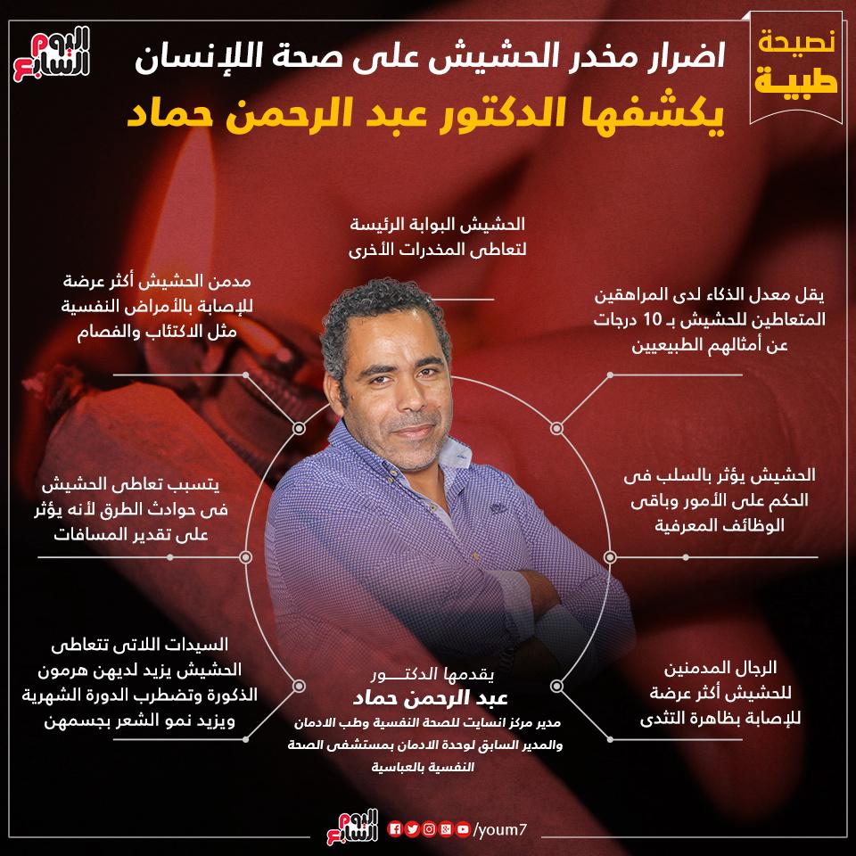 مركز انسايت لعلاج الادمان والصحة النفسية فى مصر 12370510