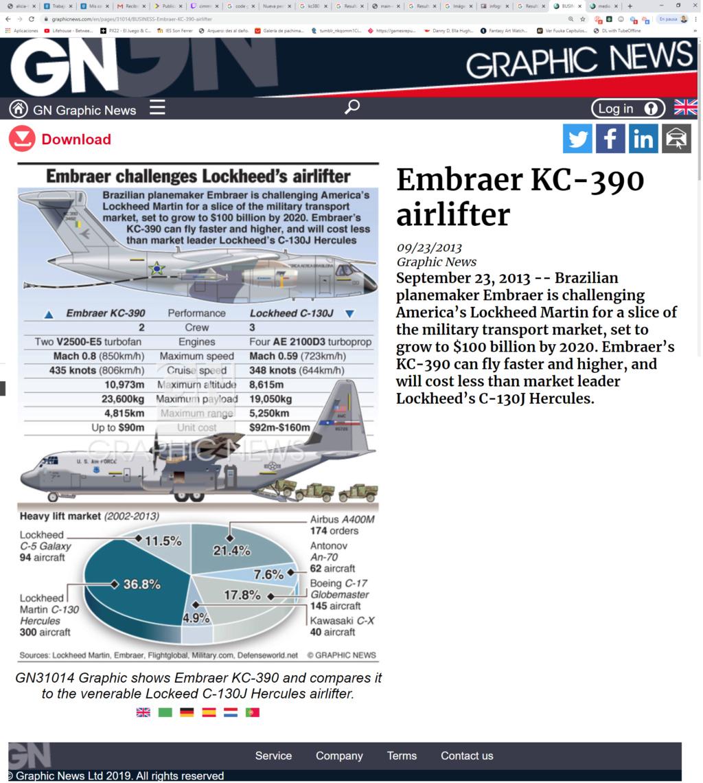 Industria Militar de Brasil - Página 3 Captur26