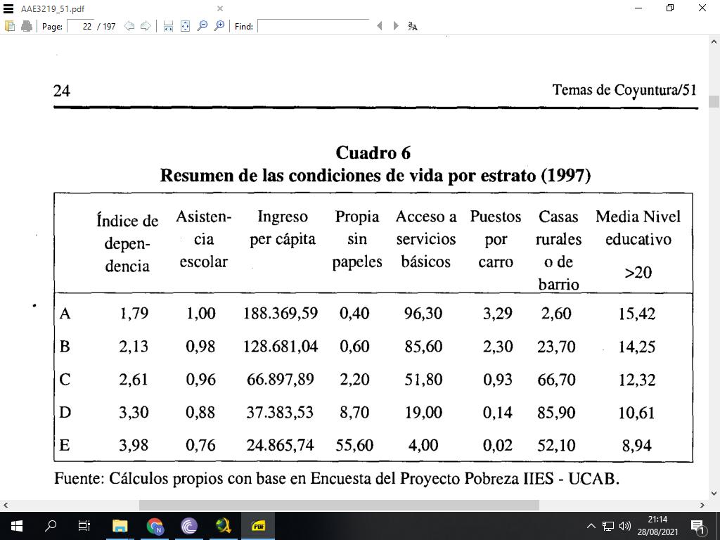 Venezuela crisis economica - Página 35 Captur45