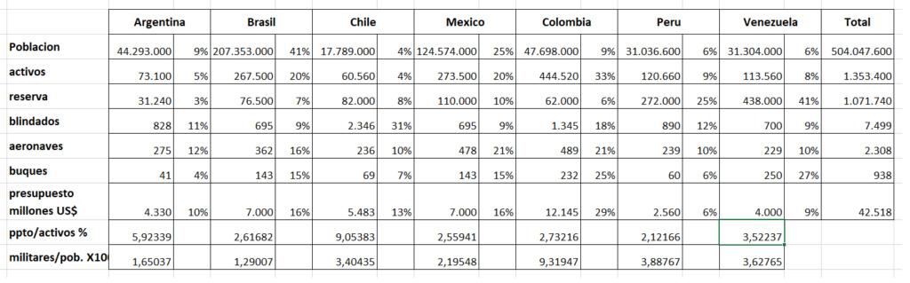 Colombia - Página 6 Ffaa10