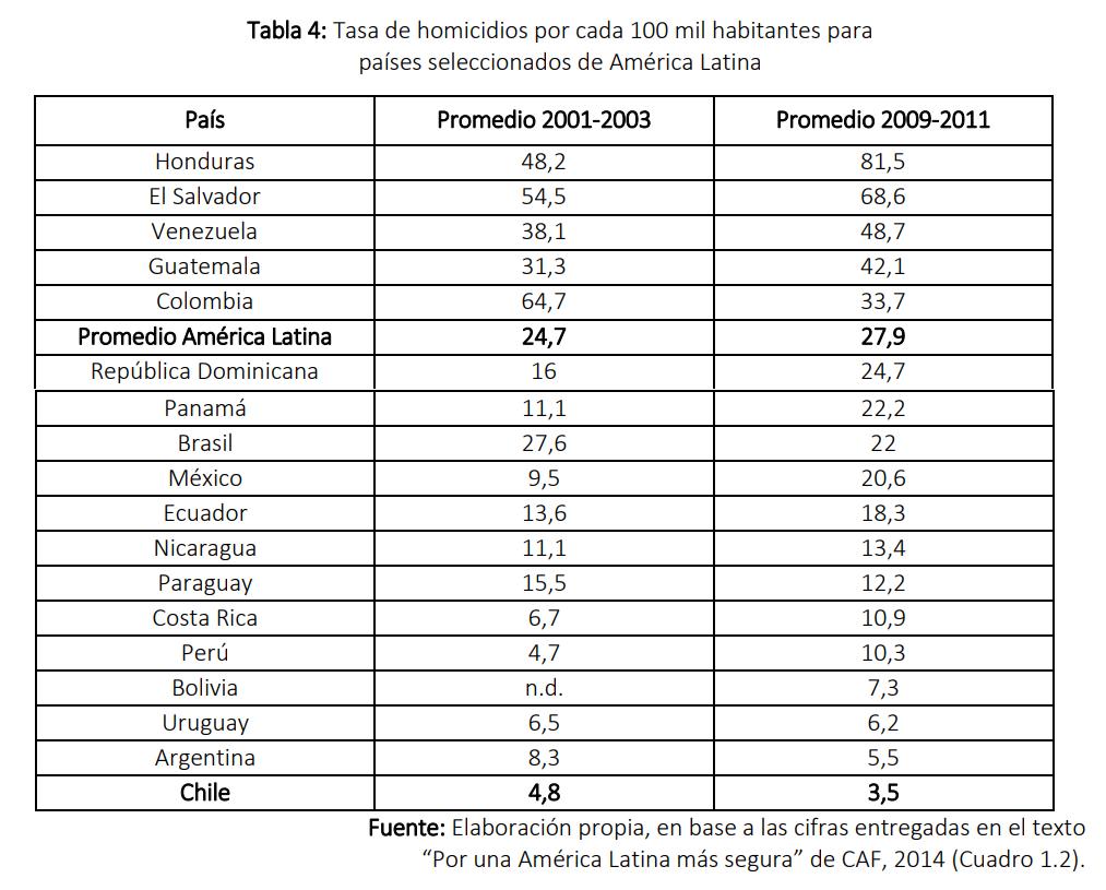 America Latina raza vs economia, cultura vs progreso - Página 7 Promed10