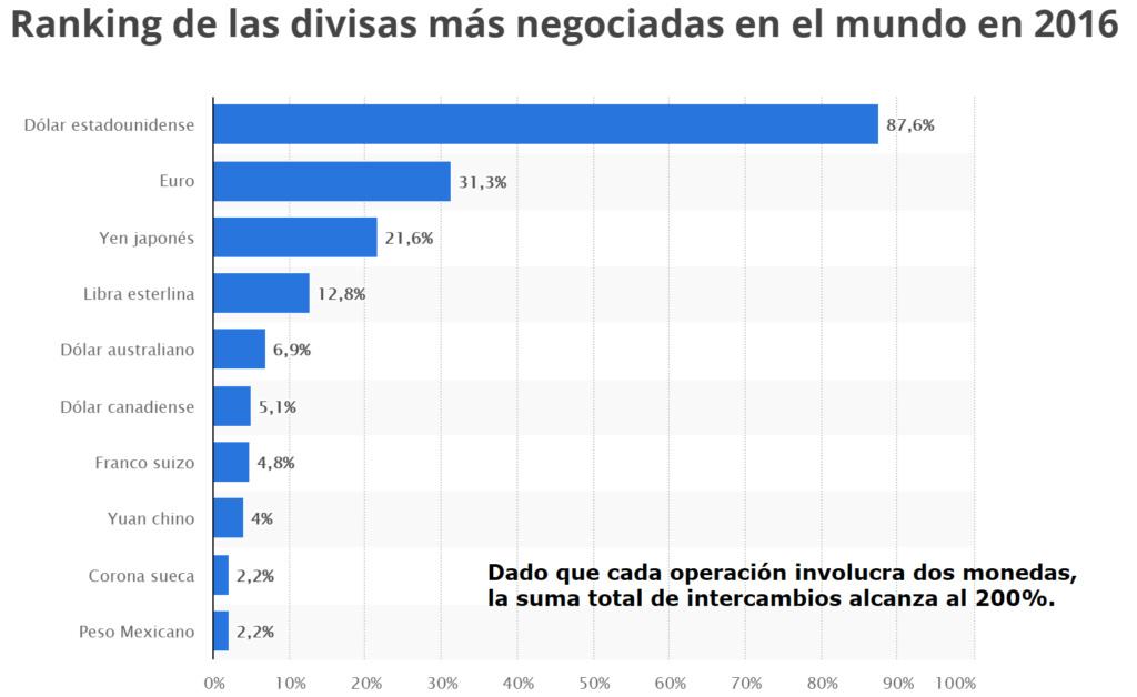 Venezuela crisis economica - Página 6 Rankin10