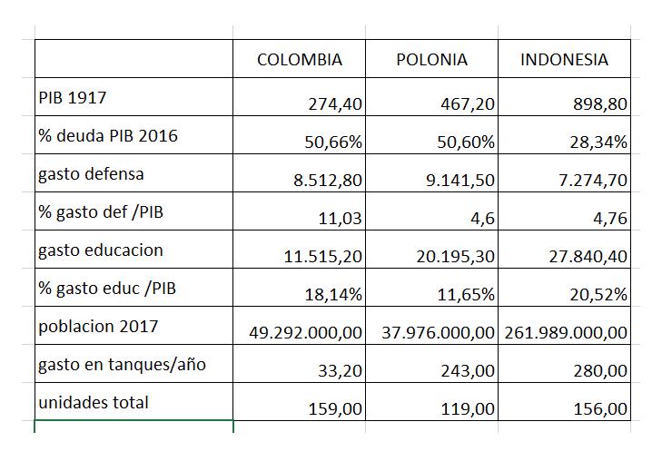 Colombia - Página 6 Sin_tz10