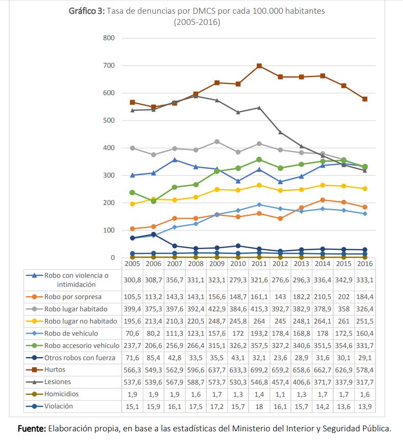 America Latina raza vs economia, cultura vs progreso - Página 7 Tasas_10