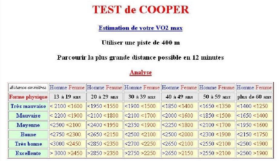TEST COOPER     il n'est jamais trop tard Coper10