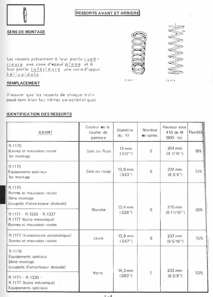 renault 12 tl 1971 - Page 2 Ressor11