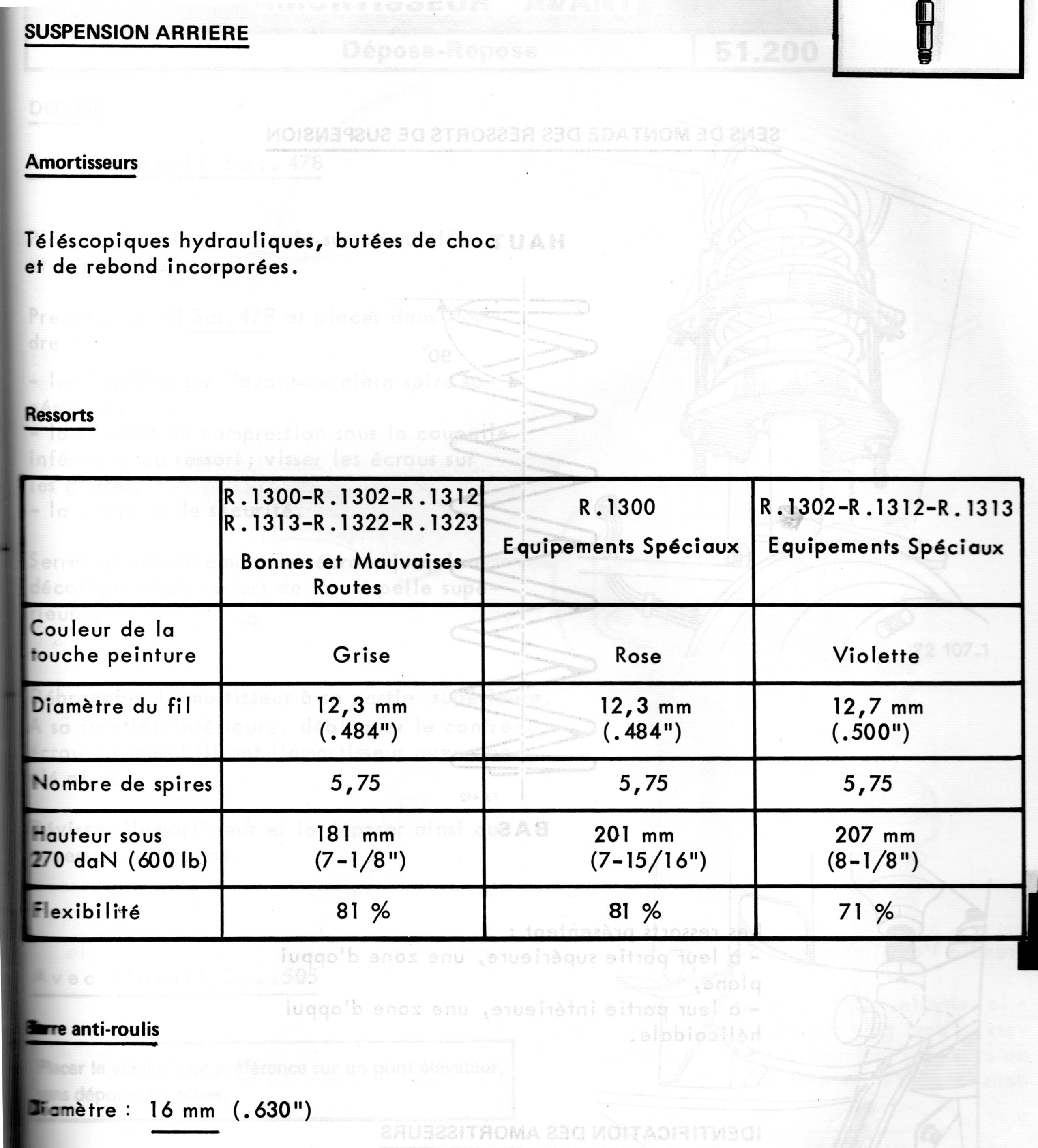 renault 12 tl 1971 - Page 2 Ressor12