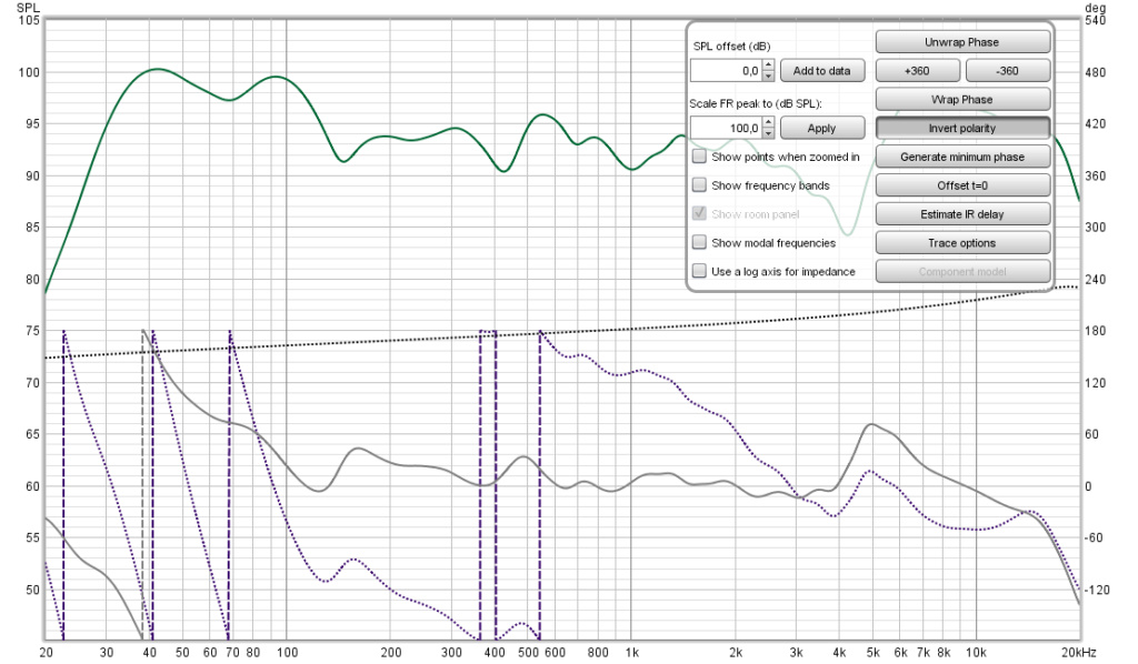 Mesure de Phase pour convolution Dsub10