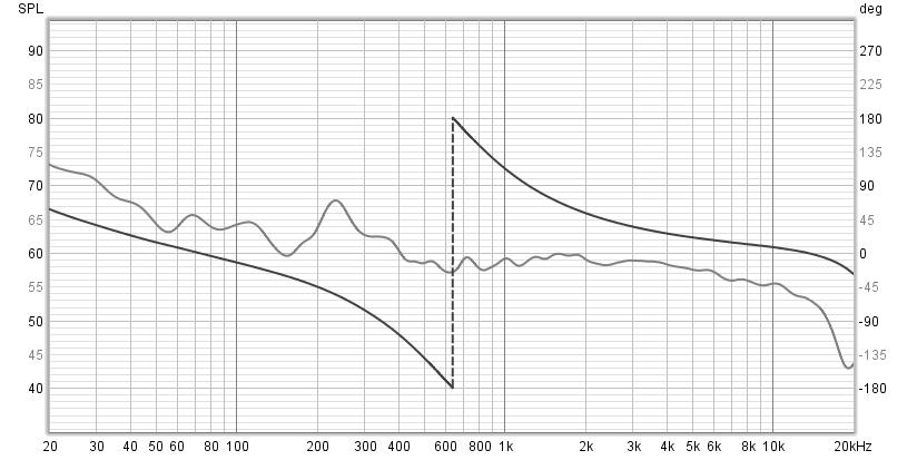 correction de la distorsion de phase par convolution - Page 34 Excess11