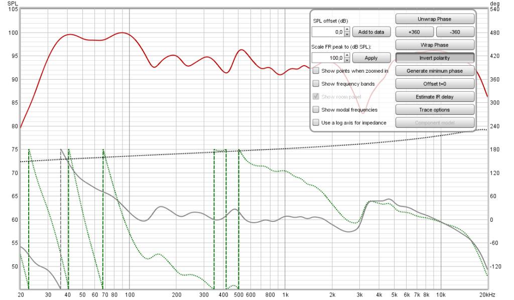 Mesure de Phase pour convolution Gsub10