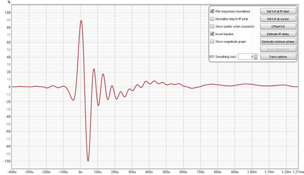 Mesure de Phase pour convolution Impuls10