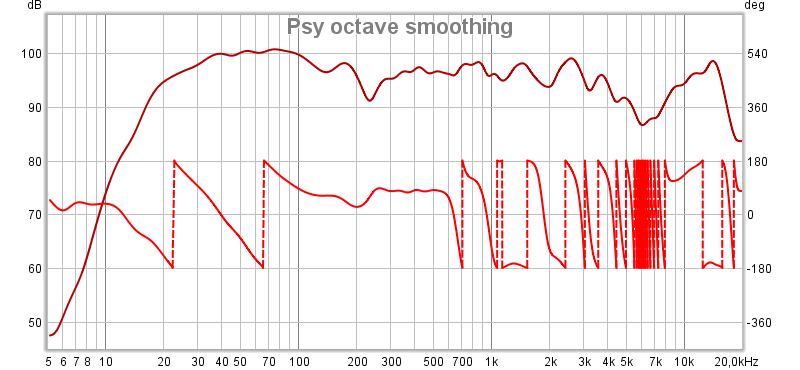 correction de la distorsion de phase par convolution - Page 20 Nootep11
