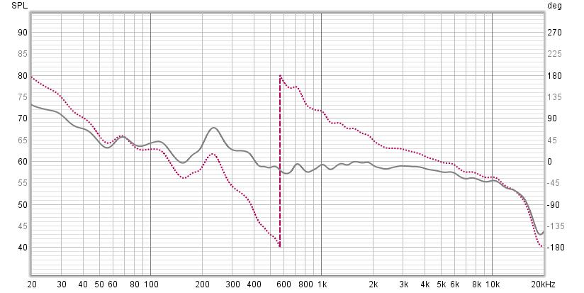 correction de la distorsion de phase par convolution - Page 34 Phase_11