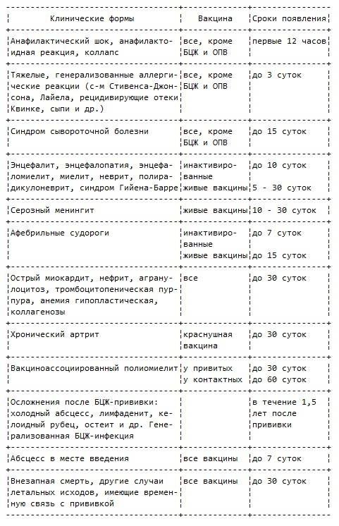 Летоисчисление и прививки Zilu7t10