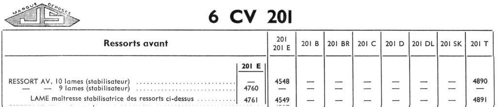 Ressort de suspension avant 201 et 201 E Ressor10