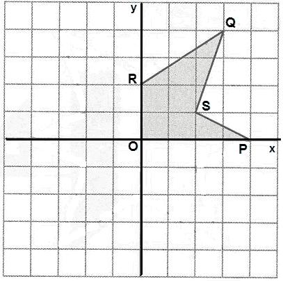 Simetria Sime10