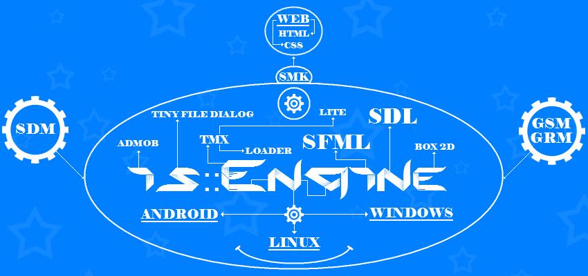 [Android x64 + SDL 2] Moteur de Jeu SFML pour Web, Android & PC Logo_310