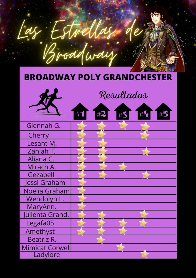 ++¡¡¡~RESULTADOS DEL BROADWAY POLY GRANDCHESTER #3~!!!++ 14/04 Blue_b12