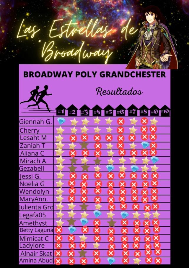 +++ 7º RESULTADOS DEL BROADWAY POLY GRANDCHESTER 27 Abril+++ Ppp410