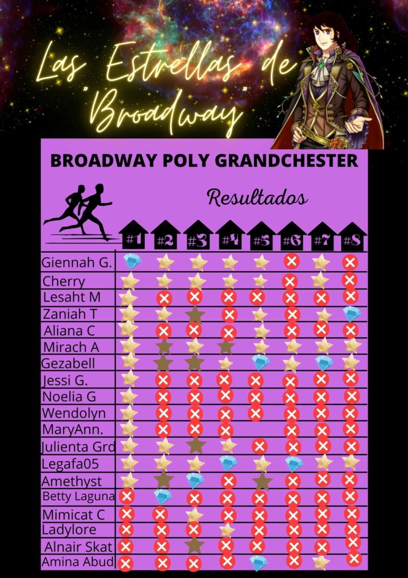+++ 6º RESULTADOS DEL BROADWAY POLY GRANDCHESTER+++ Resukt10