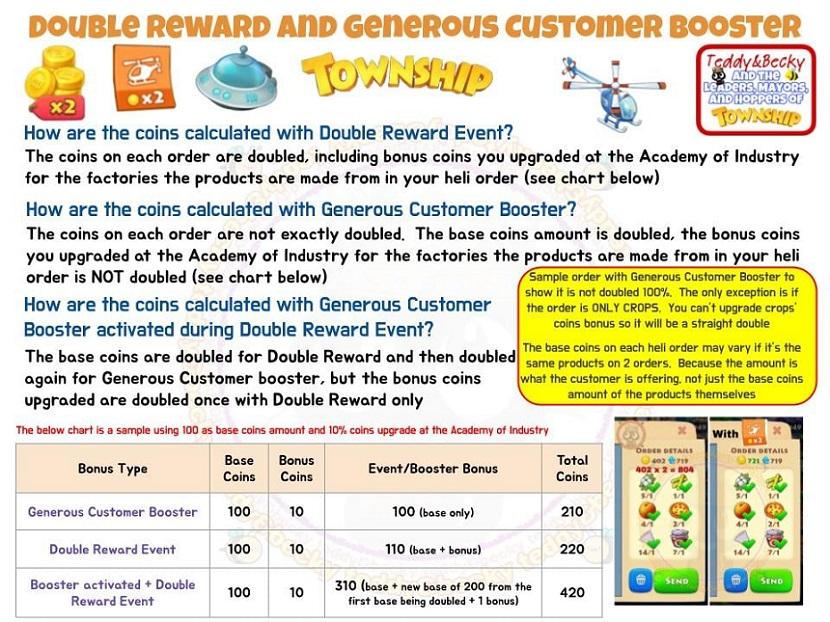 Coin Bonus Becky_10