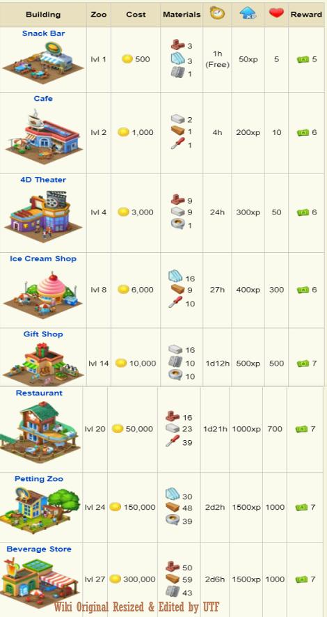 Windows Shop & Zoo Enclosure Materials Comple11