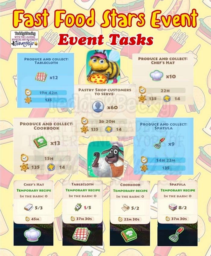 Fast Food Stars Event Fast_f10