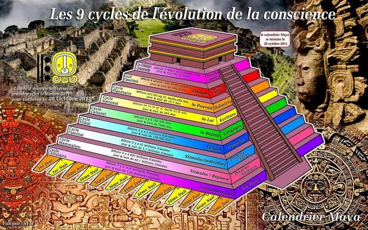 La boîte à questions - Page 3 Pyrami10