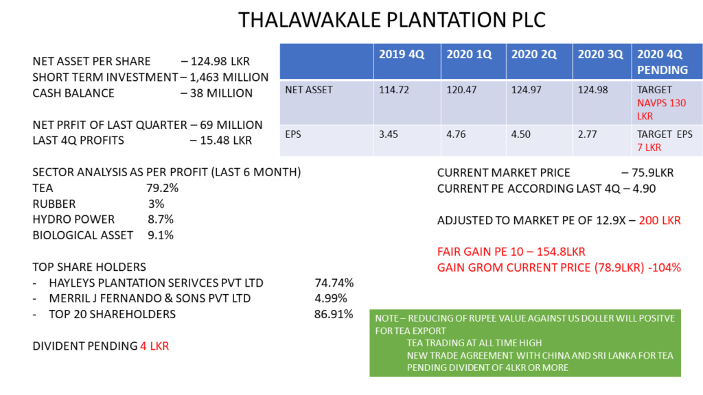 THALAWAKALE PLANTATION PLC FIRE ON Tpl10